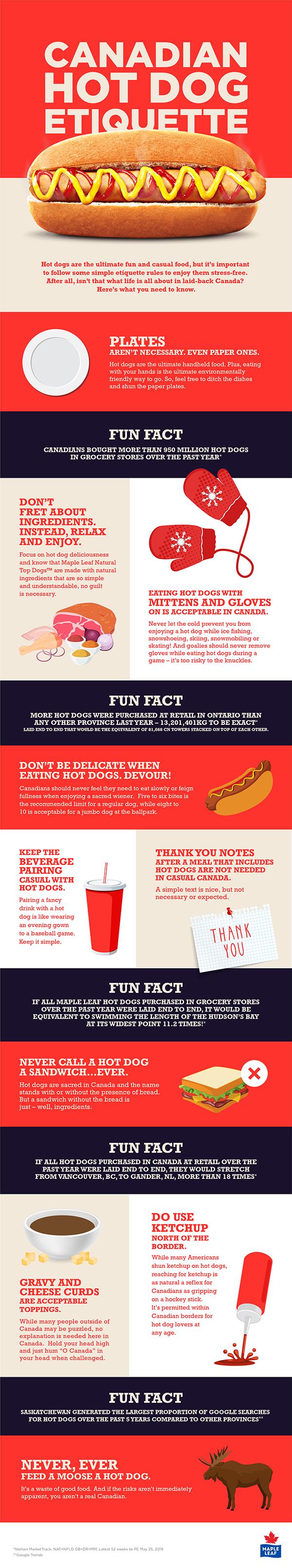 Canadian Hot Dog Etiquette