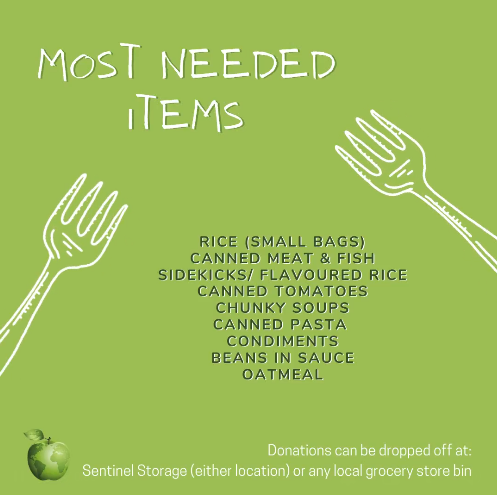 WBFB Most Needed Items